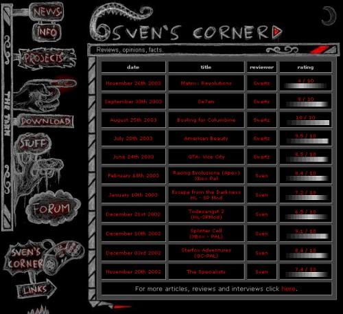 Old Sven's Corner